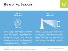 Beacon Technology, Bluetooth, Application Mobile, Success, Illustration, Blog, Technology, Blogging, Illustrations