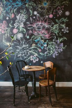 Chalk beauty