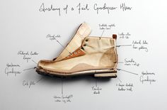 FEIT is a small team of shoemakers trained in the art of traditional shoe making.    http://www.feitdirect.com