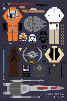 Star Wars: Episode IV – Filmplakat Teile
