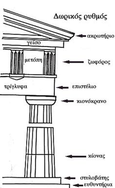 Plans Architecture, Ancient Greek Architecture, Classic Architecture, Architecture Details, Gothic Architecture, Architecture Sketchbook, Sustainable Architecture, Landscape Architecture, Interior Design History