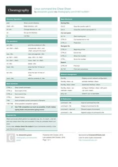 linux command line cheat sheet by alessandrograssi httpwwwcheatography