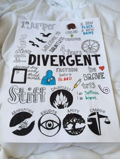 Image result for divergent drawings