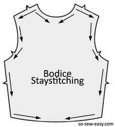 Staystitching.  What is it and why do it?