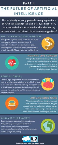 Artificial Intelligence Timeline. A history of artificial intelligence part 4. Our final instalment, the future of Artificial Intelligence. Future Tech.