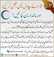 Image result for ya badi ul ajaib wazifa