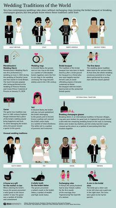 Weddings Around the world ~ Wedding Dresses That will Amaze You
