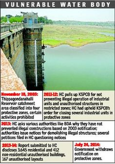 HC objects to govt. order on protective zones around T.G. Halli reservoir