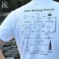 プロセスT(Process-T) - 七本鎗 ノ [冨田酒造]Sake Brewing T-Shirt print
