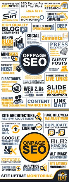 OffPage and OnPage SEO tactics infographic Inbound Marketing, Marketing Digital, Marketing En Internet, Content Marketing, Social Media Marketing, Affiliate Marketing, Marketing Tactics, Marketing Strategies, Seo Strategy