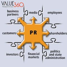 https://social-media-strategy-template.blogspot.com/ Value 360 Communications is one of the leading PR Agencies in India.The PR Agency based in Delhi offers Online PR Services: Public relations (PR), Advertising and Marketing. Digital media promotion, event management, investor and analyst relationship, crisis communications, integrated marketing, strategic counsel and media relations. www.value360india...