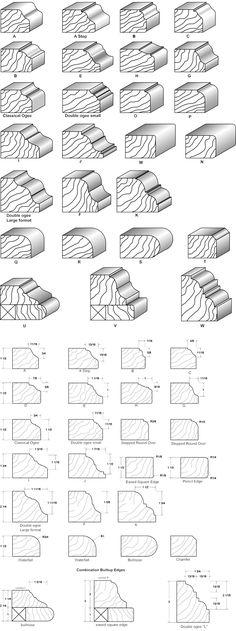 Диаграмма кромочных зерновых кромок