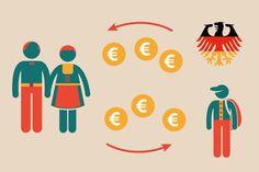Kindergeld für Studenten und Azubis: Wir erklären, wie's geht