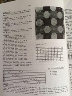 IMG_4959 Loom Weaving, Tapestry Weaving, Hand Weaving, Alpaca Scarf, Alpaca Wool, Macrame Patterns, Weaving Patterns, M Design Logo, Woven Scarves