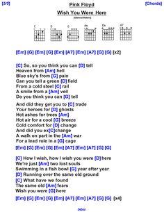 Guitar Tabs Acoustic, Guitar Chords And Lyrics, Guitar Sheet Music, Music Sheets, Piano Music, Music Lyrics, Ukulele Tabs Songs, Easy Guitar Songs, Music Tabs