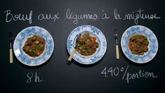 Boeuf legumes à la mijoteuse, must try soon! Quebec, Slow Cooker Recipes, Crockpot Recipes, Freezer Cooking, Clean Recipes, Decorative Plates, Favorite Recipes, Crock Pot, St Hubert