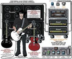 Tom Maxwell – Hellyeah – 2007 | Guitar.com