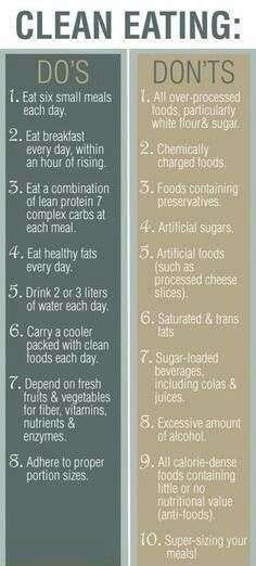 """Clean eating..funny, when i do this i call it """"not eating any crap"""" didnt know it had a name!"""