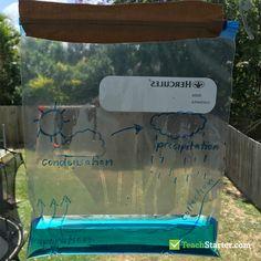 Water Cycle in a Ziploc Bag