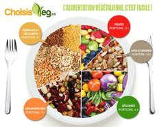 Santé Vegan | VEGAN FRANCE