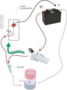 Bilge Pump Wiring Diagram In 2020 Pumps Indicator Lights Marine