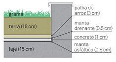 Jardim na laje e aproveitamento inteligente do terreno com declive de 9 m nesta casa em Mogi das Cruzes