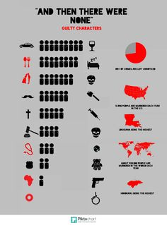 And Then There Were None  Infographic