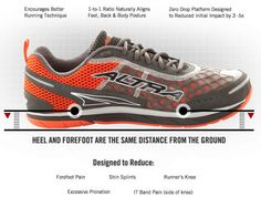 Mortons neuroma shoes: Zero Drop