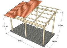 Lean To Carport, Diy Carport, Carport Plans, Shed Plans, Casa Top, Hot Tub Garden, Building A Pergola, Building Concept, Backyard Chicken Coops