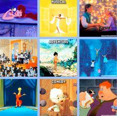Walt Disney Animation Studios films + genres
