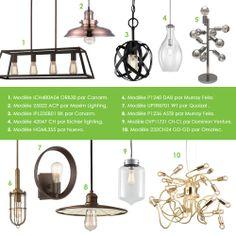 Tendance #minimaliste : l'ampoule mise à nue. / #Minimalist trend: the uncovered #lightbulb.