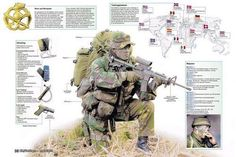 Green beret, dutch special forces late nineties.