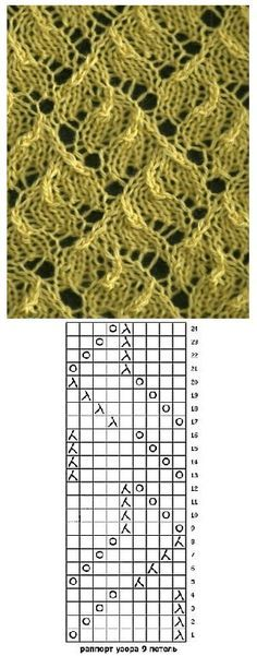 Chinese lace knitting lace You are in the right place about knitting techniques edges Here we offer you the most beautiful pictures about the knitting techniques magic you are looking fo Lace Knitting Patterns, Knitting Stiches, Knitting Charts, Lace Patterns, Crochet Patterns Amigurumi, Crochet Stitches, Stitch Patterns, Knit Crochet, Knit Lace