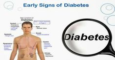 EveryThingYouWant: Hidden Signs Of Diabetes