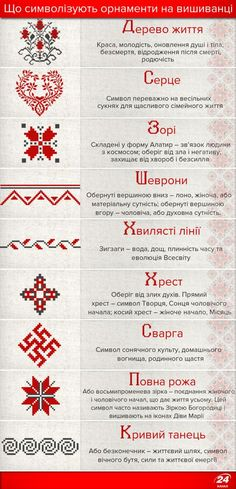 Про що говорить вишиванка: орнаменти та їхні значення в інфографіці