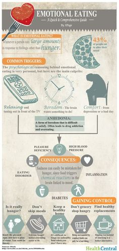 (INFOGRAPHIC) Emotional Eating: A HealthCentral Explainer - Eating Disorders - Depression  #infographics