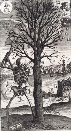 Philipp Sadeler, Der Tod, 1626