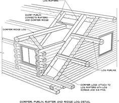 Construction details meadowlark log homes roof for Log cabin roof construction