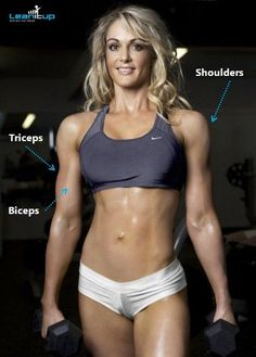 30 powerful exercises to help pop on toned, well-defined arms from top-to-bottom. Add the exercises into your workouts and switch often.
