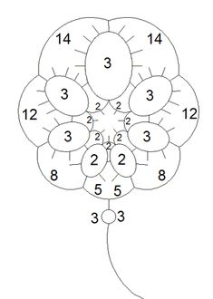 Tatting: Tatted Balloon visual pattern