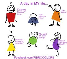 A day in MY life....lol
