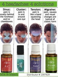 YOUNG LIVING ESSENTIAL OILS -- Distributor # 1397929 -- www.youngliving.org by augusta