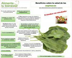 Los beneficios de consumir espinacas #infografia