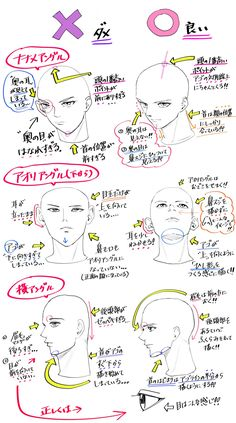 Manga Drawing Tips Help For drawing tips Drawing Practice, Drawing Skills, Drawing Lessons, Drawing Tips, Body Reference, Drawing Reference Poses, Anatomy Reference, Body Drawing, Drawing Base