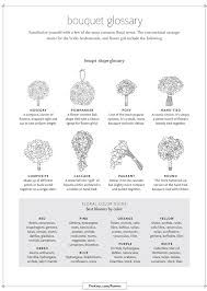 types of wedding bouquet flowers - Google Search