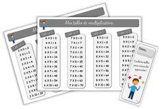 Dominos multiplications - Maths C3 - Journal de bord d'une instit' débutante