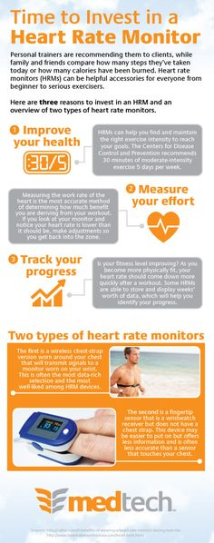 What to consider when purchasing a personal health tracker!
