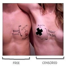 It's been over 75 years since the men in this country fought for their basic human right to be topless in public. It wasn't easy. In a few short years men recaptured their freedom,a freedom every man in this country now enjoys. I believe the time is now for the American people to step up and Free The Nipple.