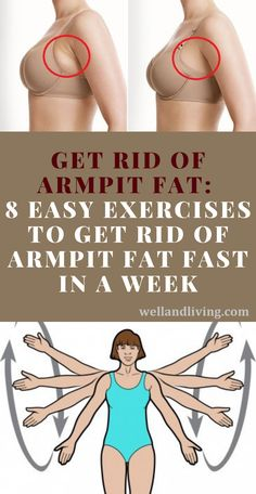 Are you looking to get rid of armpit and underarm fat at home? Here are 8 easy and best exercises or workouts to get rid of armpit fat fast in a week. Easy Workouts, At Home Workouts, Cardio Workouts, Workout Routines, Health Planner, Sup Yoga, Weight Loss Blogs, Fat Fast, Workout Videos