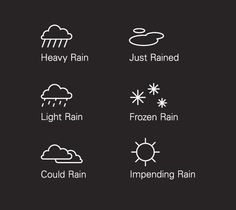 It's good weather for rain.